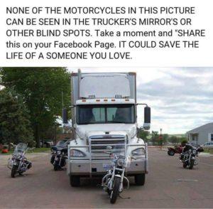 Semi-Blind-spots
